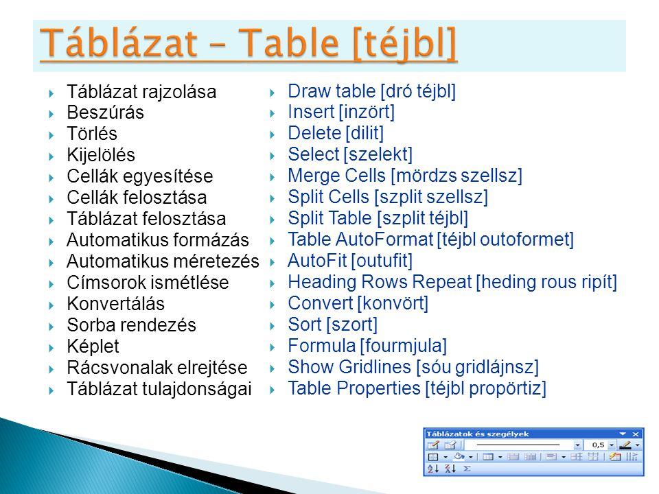 Táblázat – Table [téjbl]